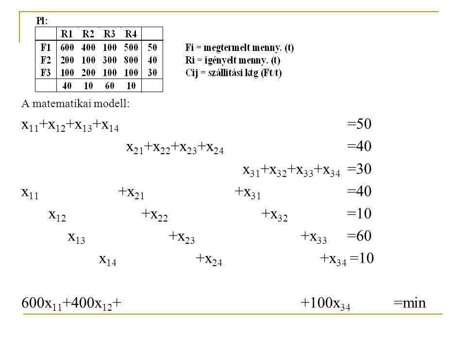 x11+x12+x13+x14 =50 x21+x22+x23+x24 =40 x31+x32+x33+x34 =30