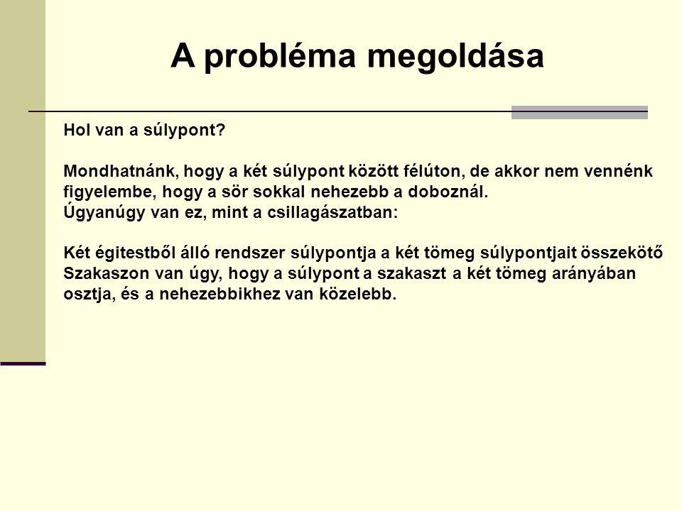 A probléma megoldása Hol van a súlypont