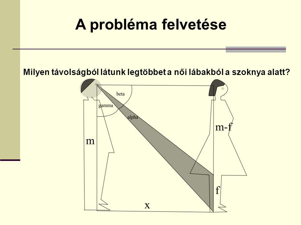 A probléma felvetése Milyen távolságból látunk legtöbbet a női lábakból a szoknya alatt