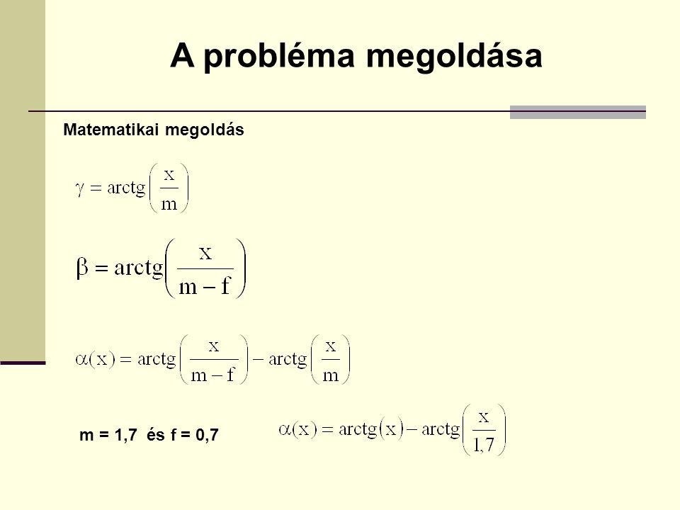 A probléma megoldása Matematikai megoldás m = 1,7 és f = 0,7