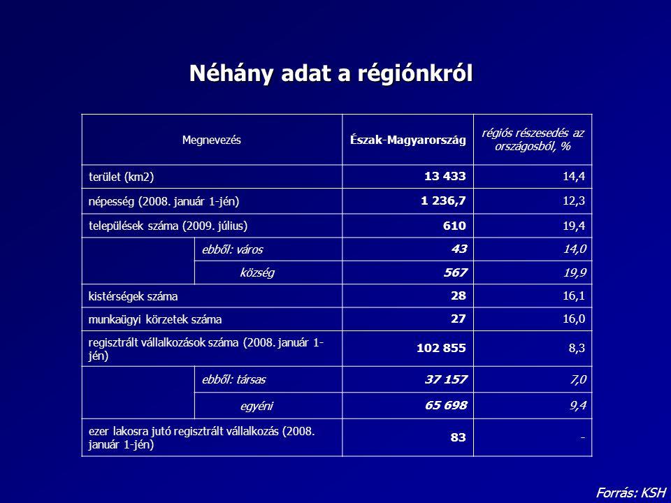 Néhány adat a régiónkról