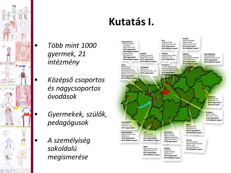Kutatás I. Több mint 1000 gyermek, 21 intézmény