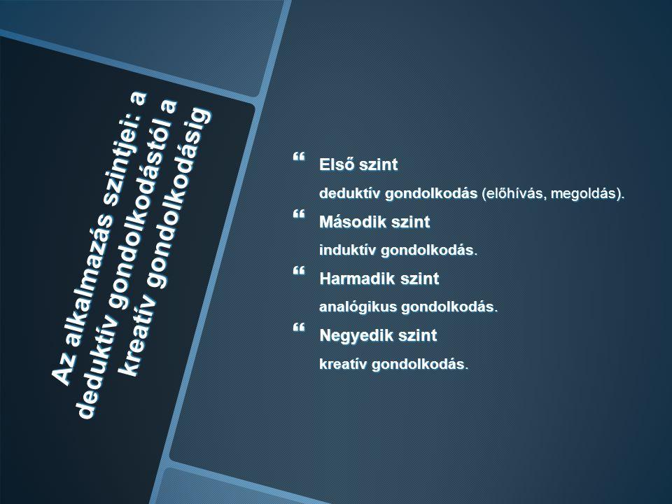 Első szint deduktív gondolkodás (előhívás, megoldás). Második szint. induktív gondolkodás. Harmadik szint.