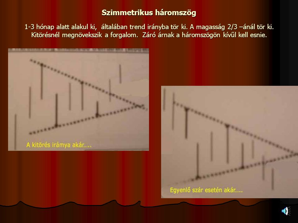 Szimmetrikus háromszög 1-3 hónap alatt alakul ki, általában trend irányba tör ki.