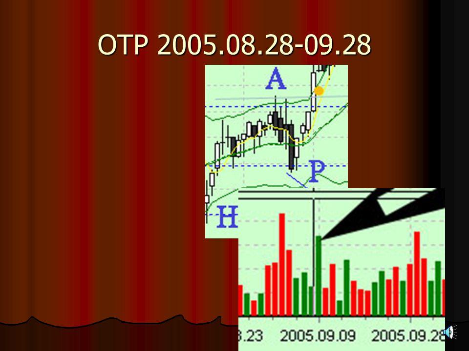 OTP 2005.08.28-09.28