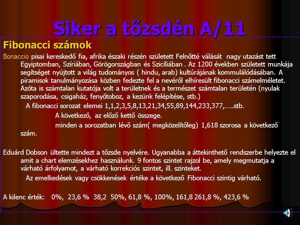 Siker a tőzsdén A/11 Fibonacci számok