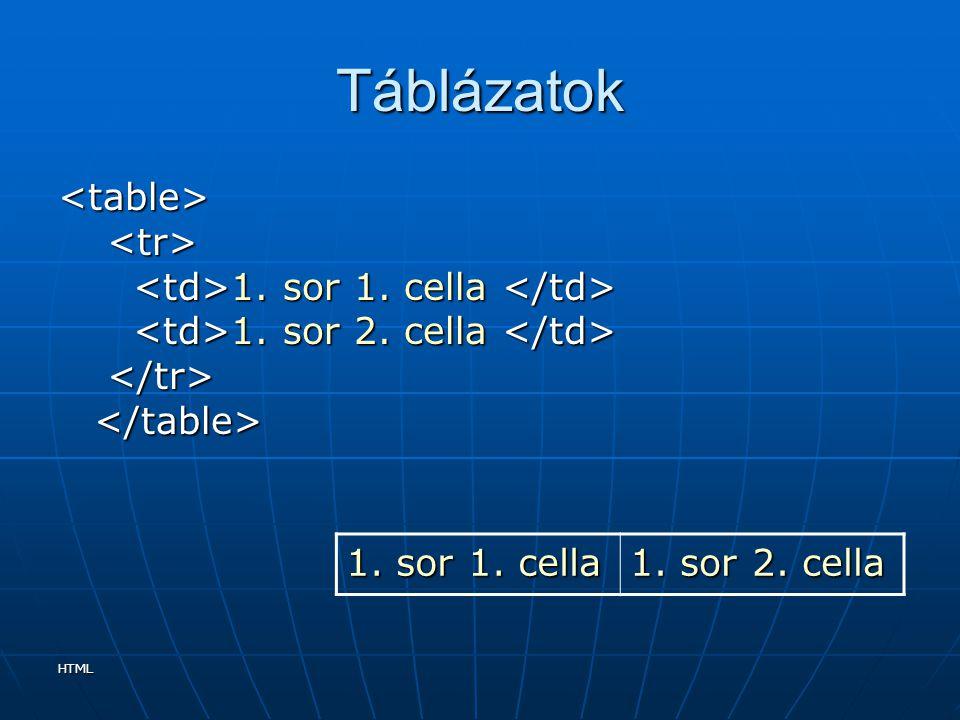 Táblázatok <table> <tr> <td>1. sor 1. cella </td> <td>1. sor 2. cella </td> </tr> </table> 1. sor 1. cella.