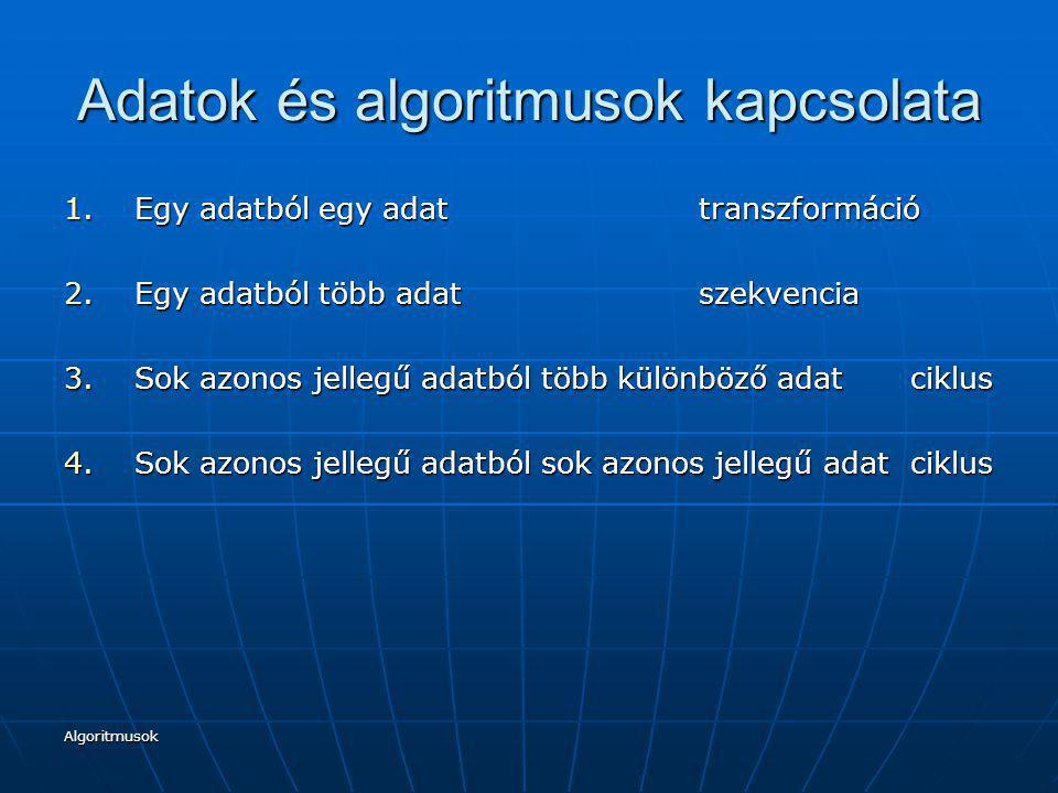Adatok és algoritmusok kapcsolata