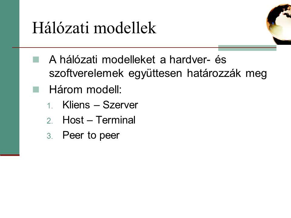 Hálózati modellek A hálózati modelleket a hardver- és szoftverelemek együttesen határozzák meg. Három modell: