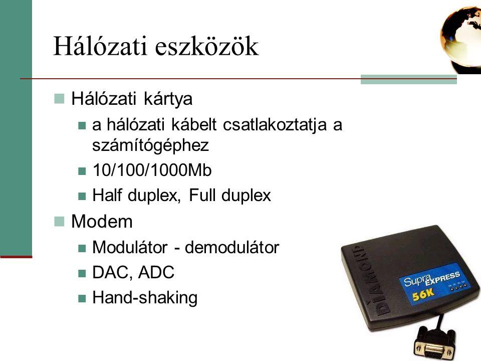 Hálózati eszközök Hálózati kártya Modem