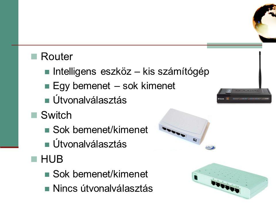Router Switch HUB Intelligens eszköz – kis számítógép