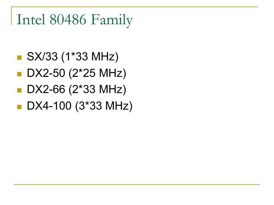 Intel 80486 Family SX/33 (1*33 MHz) DX2-50 (2*25 MHz)