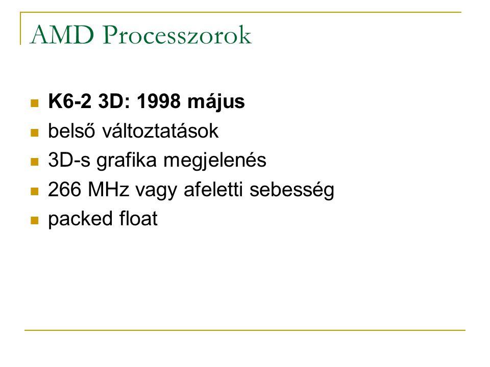 AMD Processzorok K6-2 3D: 1998 május belső változtatások