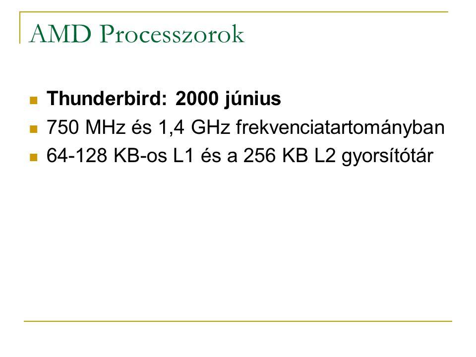 AMD Processzorok Thunderbird: 2000 június