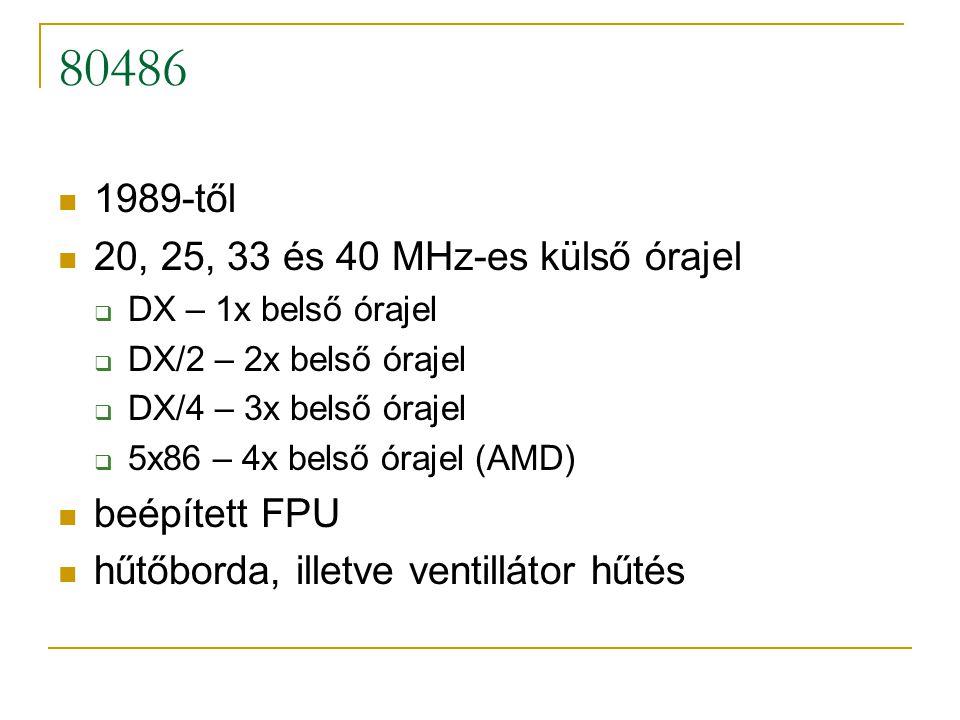 80486 1989-től 20, 25, 33 és 40 MHz-es külső órajel beépített FPU