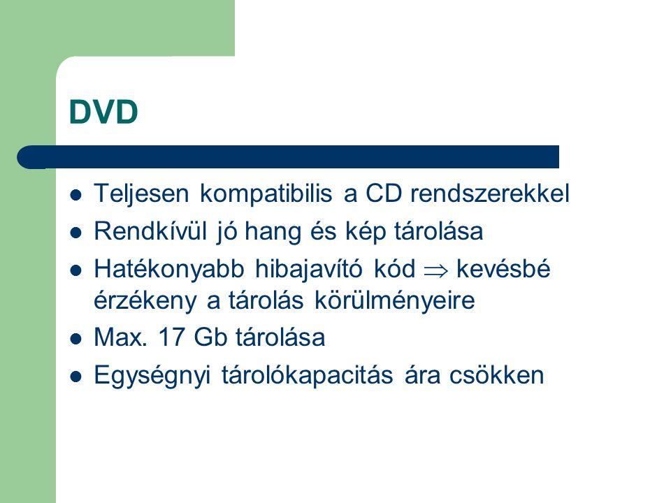 DVD Teljesen kompatibilis a CD rendszerekkel