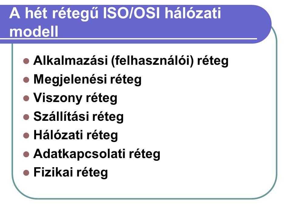 A hét rétegű ISO/OSI hálózati modell