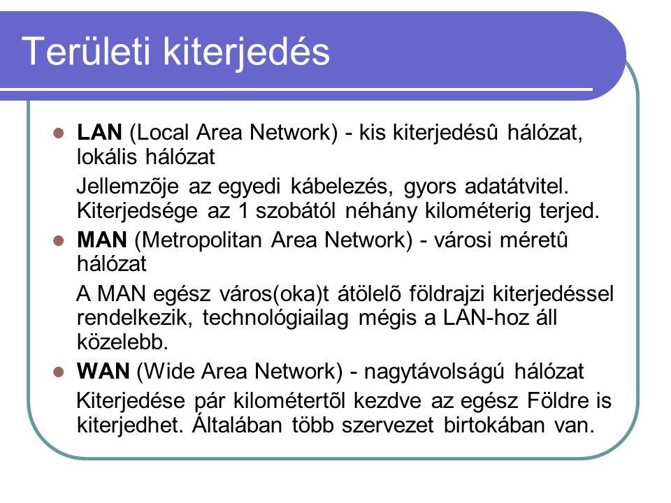 Területi kiterjedés LAN (Local Area Network) - kis kiterjedésû hálózat, lokális hálózat.