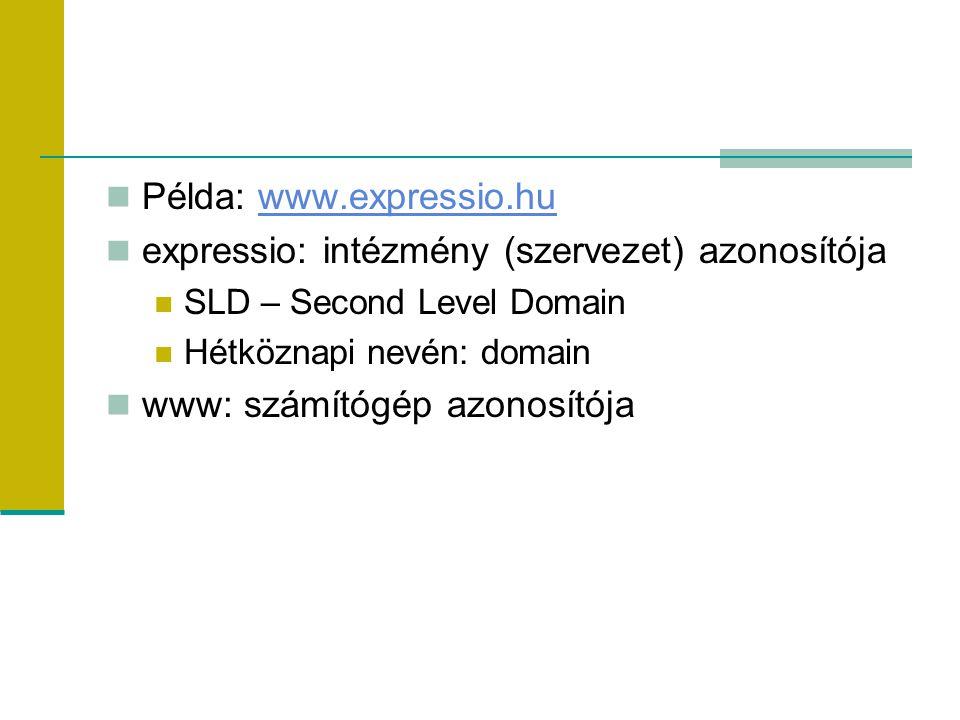 Példa: www.expressio.hu expressio: intézmény (szervezet) azonosítója