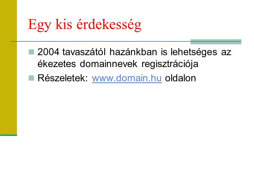 Egy kis érdekesség 2004 tavaszától hazánkban is lehetséges az ékezetes domainnevek regisztrációja.