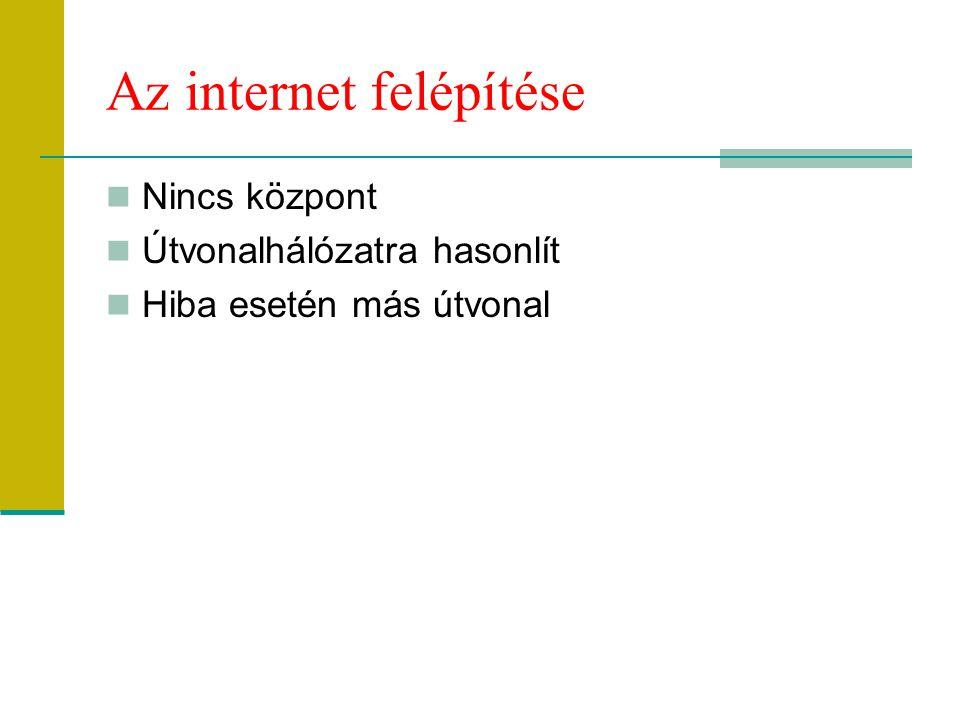 Az internet felépítése