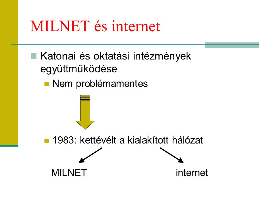 MILNET és internet Katonai és oktatási intézmények együttműködése
