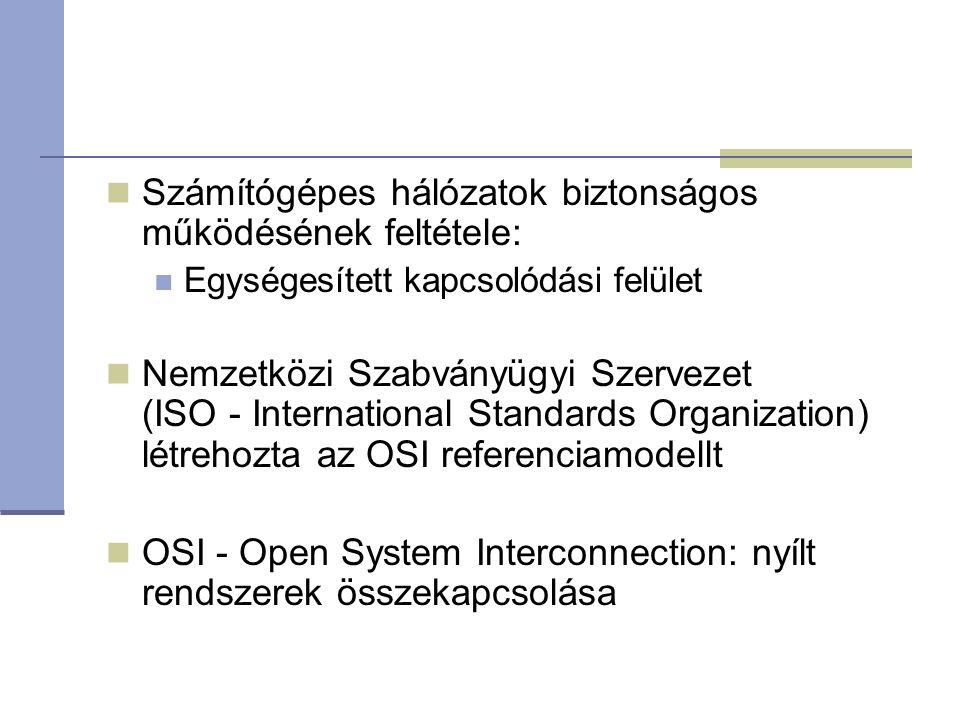 Számítógépes hálózatok biztonságos működésének feltétele: