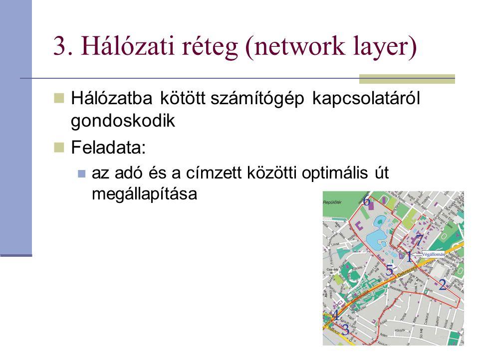 3. Hálózati réteg (network layer)