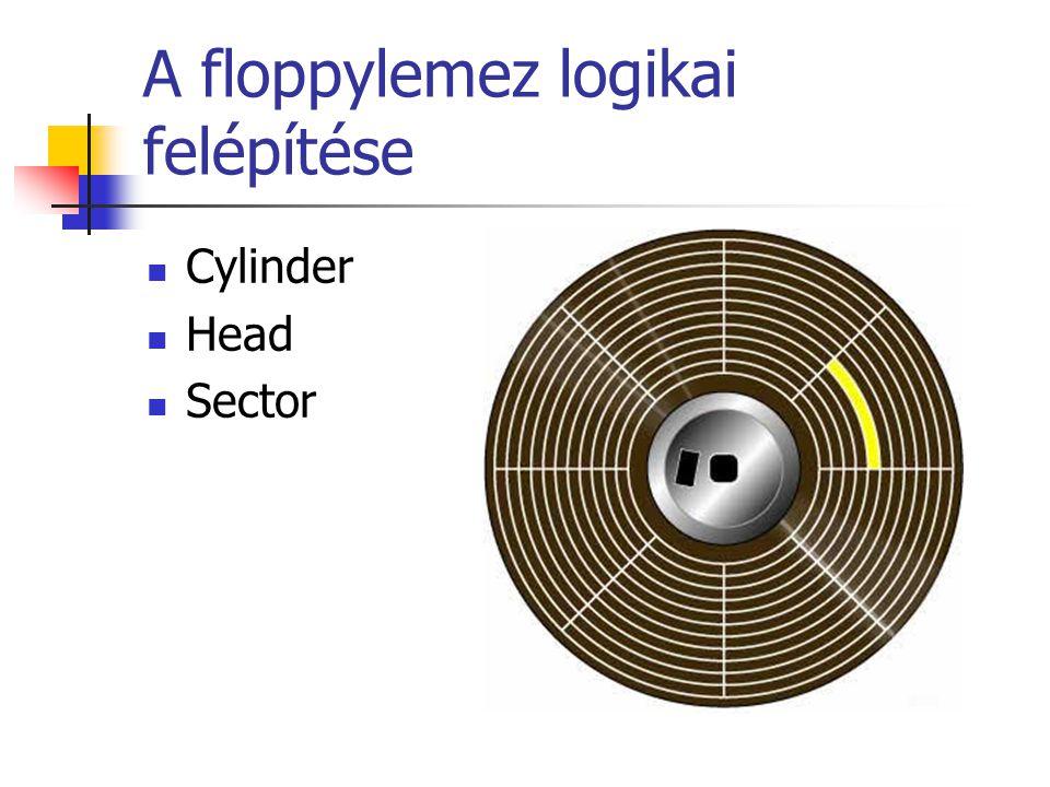 A floppylemez logikai felépítése