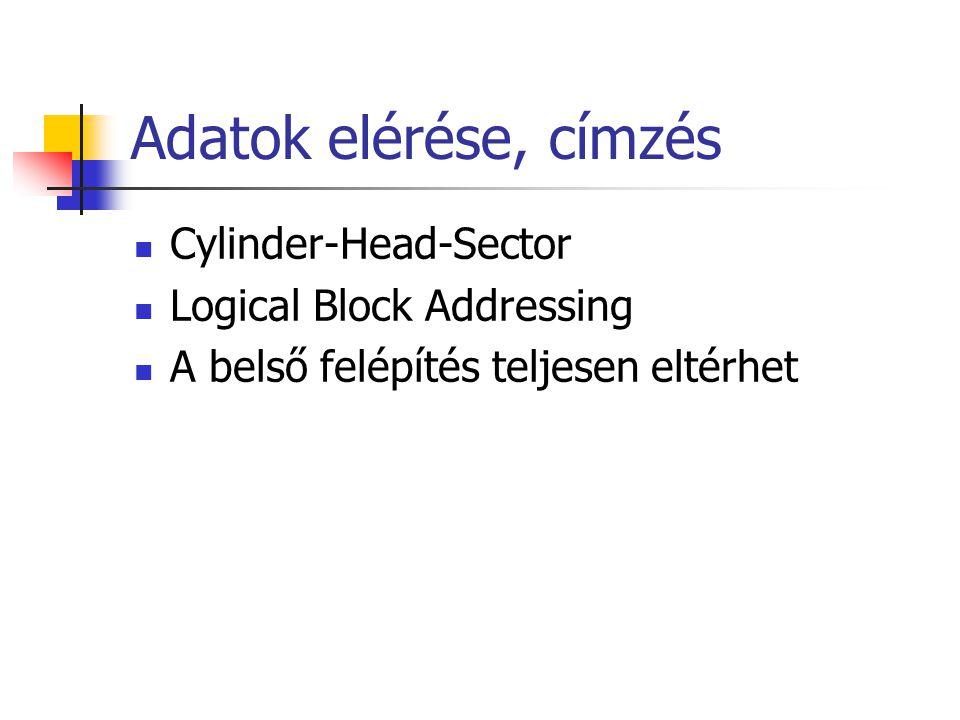 Adatok elérése, címzés Cylinder-Head-Sector Logical Block Addressing