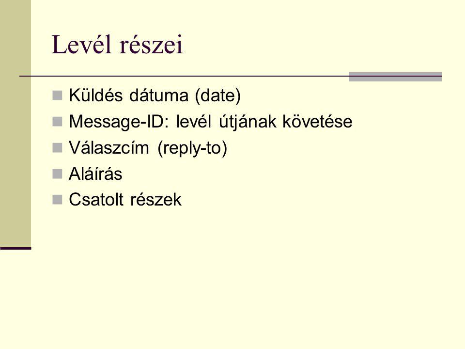 Levél részei Küldés dátuma (date) Message-ID: levél útjának követése