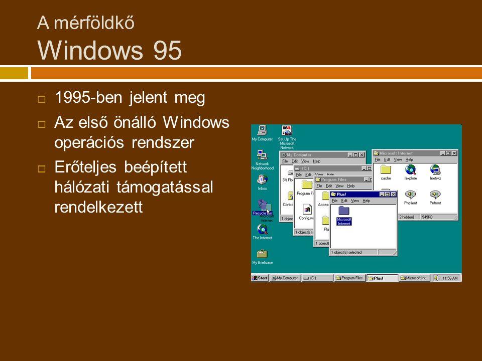 A mérföldkő Windows 95 1995-ben jelent meg