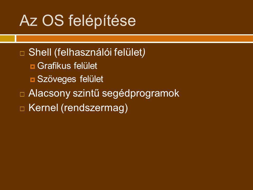 Az OS felépítése Shell (felhasználói felület)