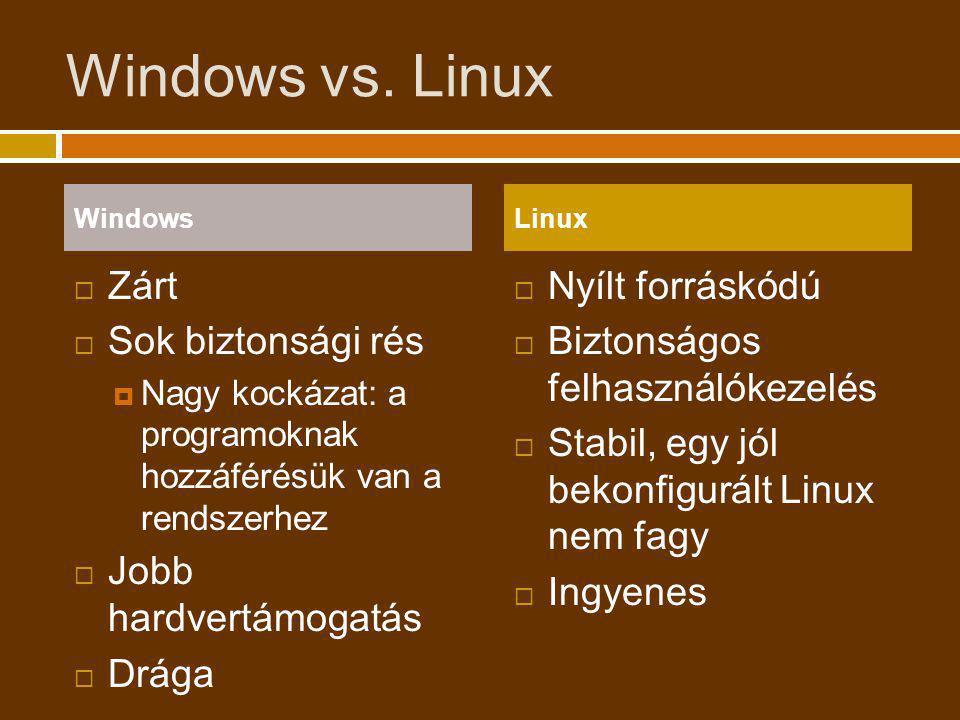 Windows vs. Linux Zárt Sok biztonsági rés Jobb hardvertámogatás Drága