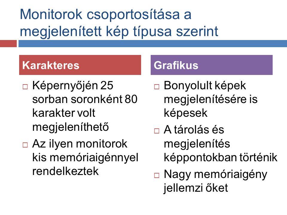 Monitorok csoportosítása a megjelenített kép típusa szerint