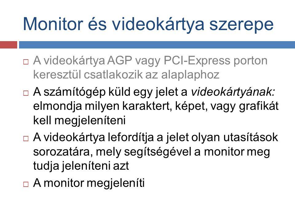 Monitor és videokártya szerepe