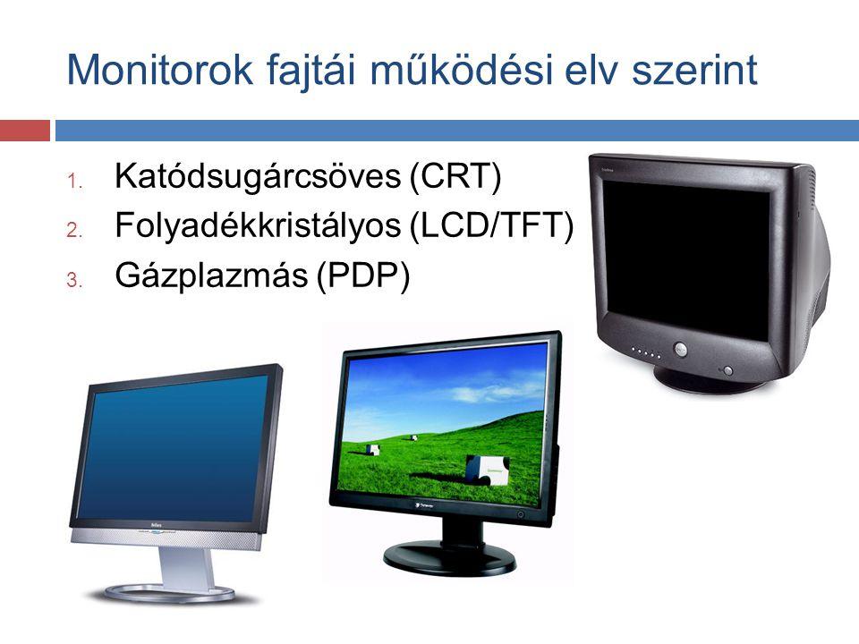 Monitorok fajtái működési elv szerint