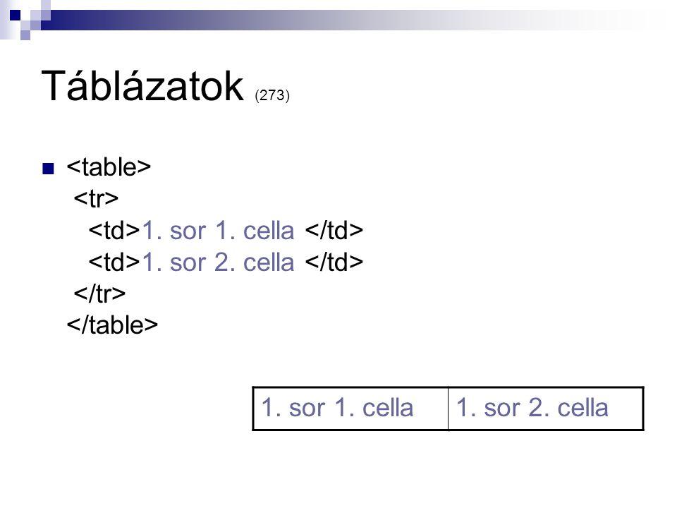 Táblázatok (273) <table> <tr> <td>1. sor 1. cella </td> <td>1. sor 2. cella </td> </tr> </table>