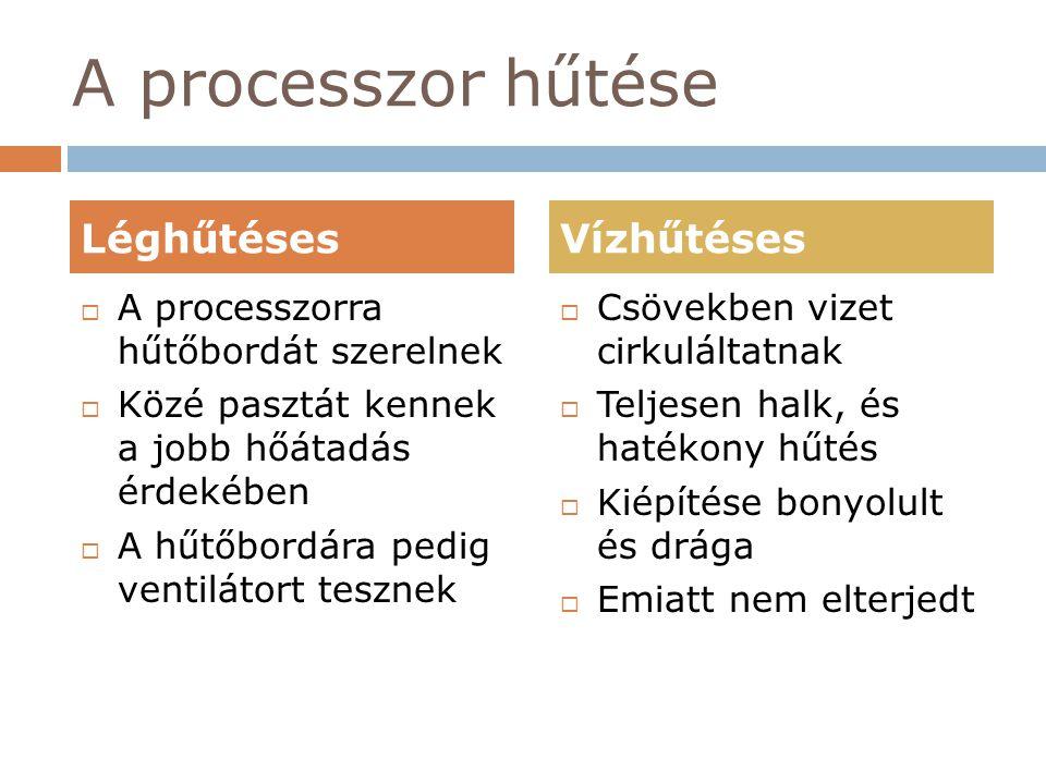 A processzor hűtése Léghűtéses Vízhűtéses