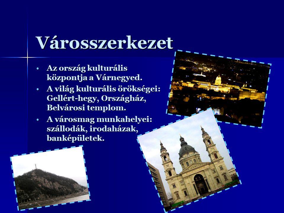 Városszerkezet Az ország kulturális központja a Várnegyed.