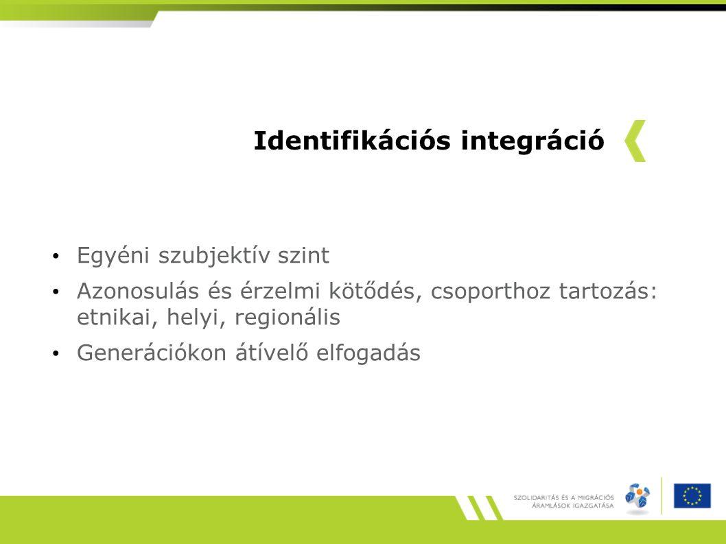 Identifikációs integráció