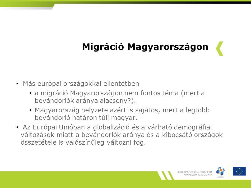 Migráció Magyarországon