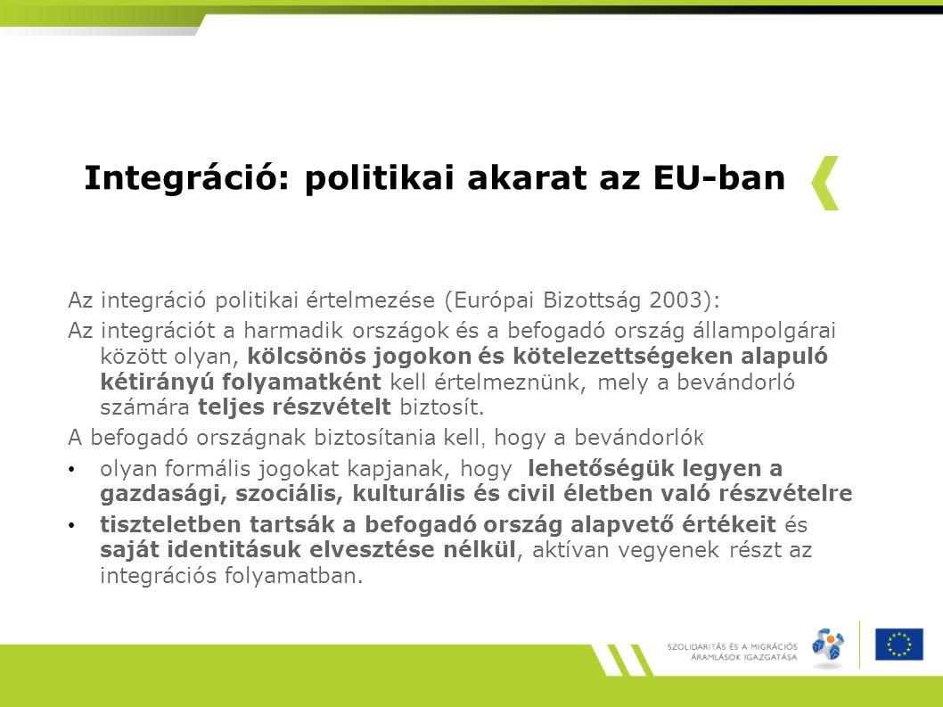 Integráció: politikai akarat az EU-ban