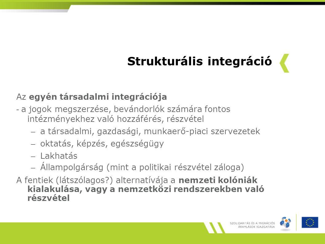 Strukturális integráció