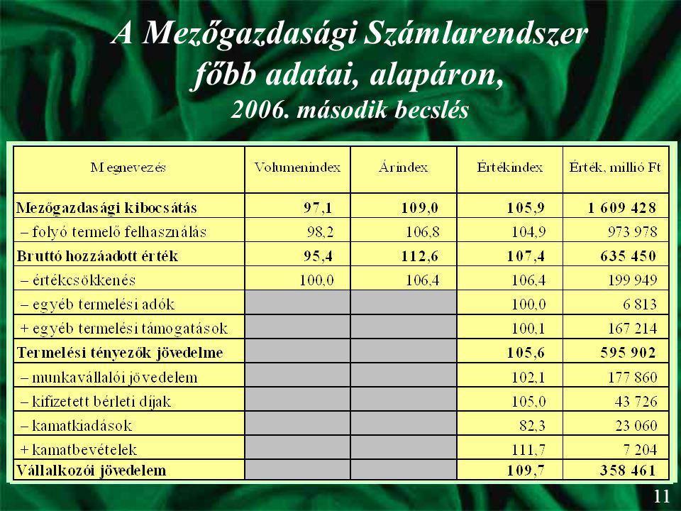 A Mezőgazdasági Számlarendszer főbb adatai, alapáron, 2006