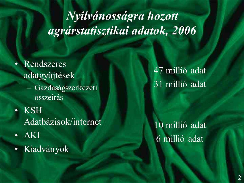 Nyilvánosságra hozott agrárstatisztikai adatok, 2006
