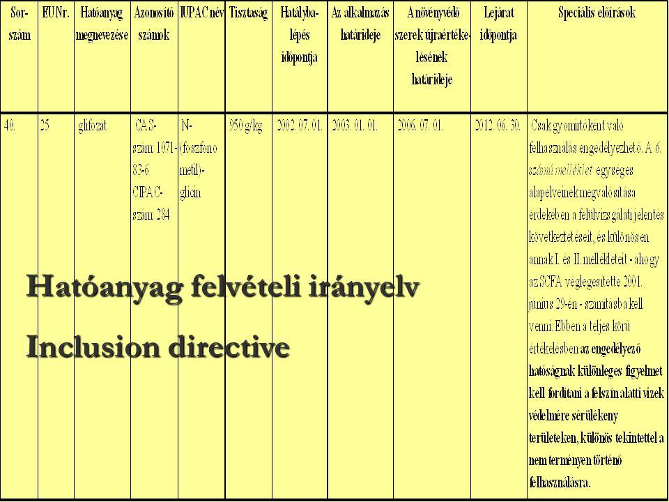 Hatóanyag felvételi irányelv