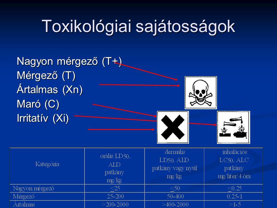 Toxikológiai sajátosságok