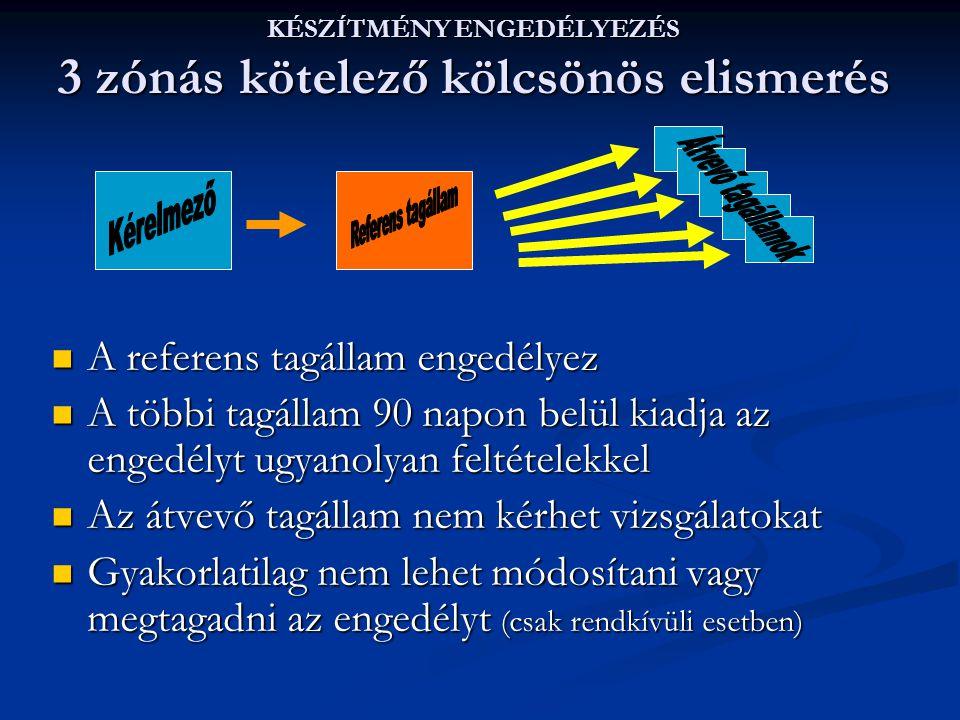 KÉSZÍTMÉNY ENGEDÉLYEZÉS 3 zónás kötelező kölcsönös elismerés