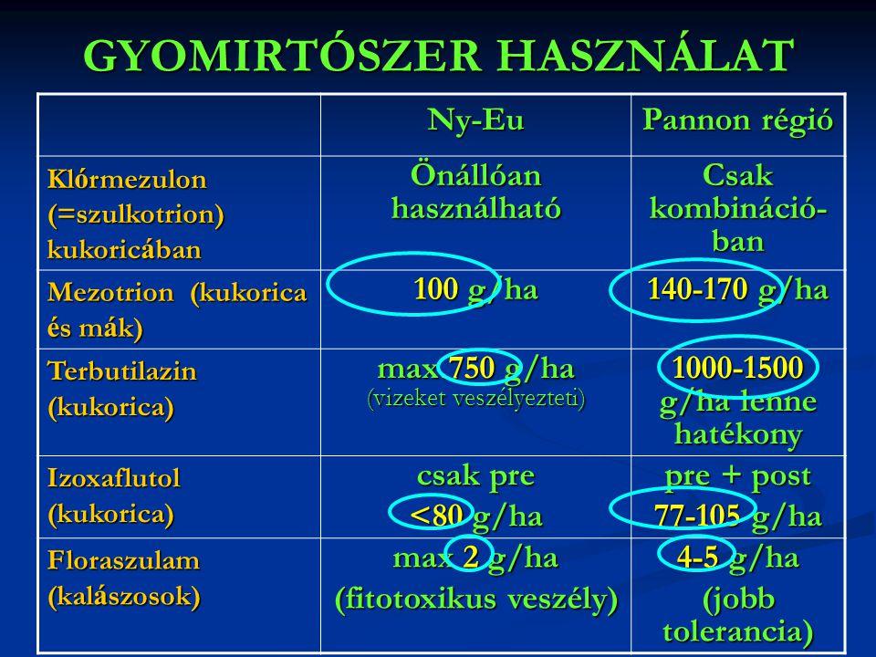 GYOMIRTÓSZER HASZNÁLAT